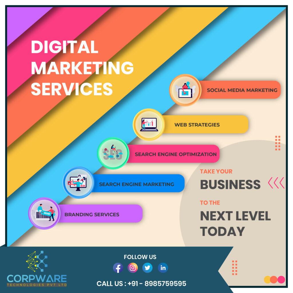 Digital Marketing company in Vizag